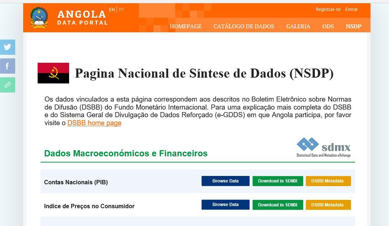 Angola: Estatísticas, Crescimento e Dívida